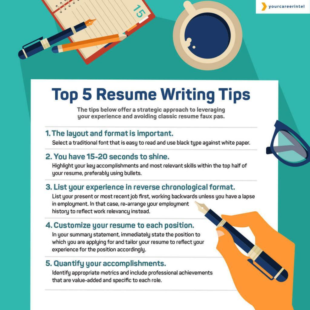 canada immigrant resume writing tips