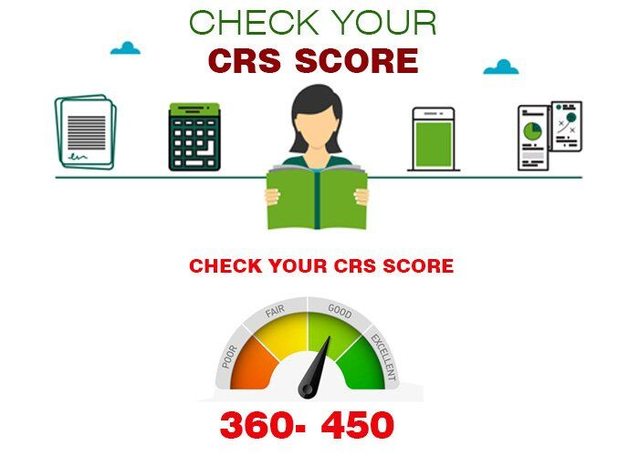 express entry crs points calculator