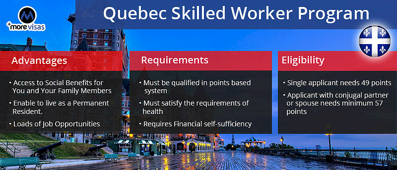 quebec immigration programs