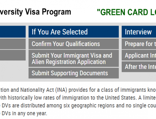 2021 diversity visa program