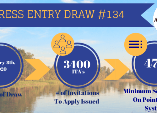 2020 express entry draw