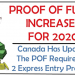 canada settlement funds 2020