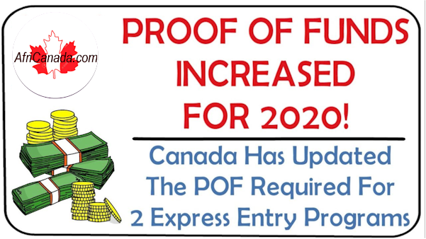 canada settlement funds 2020
