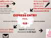 Canada invites 4,200 in September 16 Express Entry draw