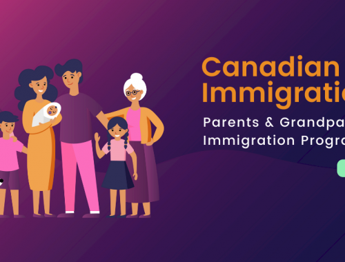 Canada parental sponsorship - 2020