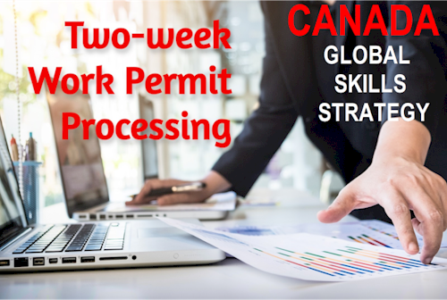 Get Canada Work Permit in 2 weeks @AfriCanada.com