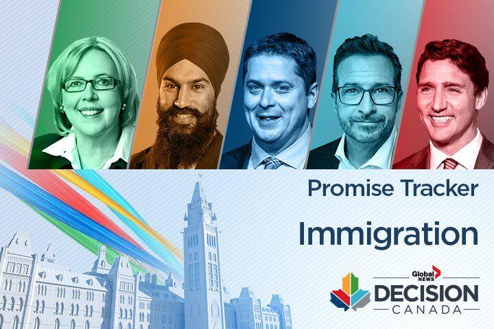 Canada Election 2021 @AfriCanada.com