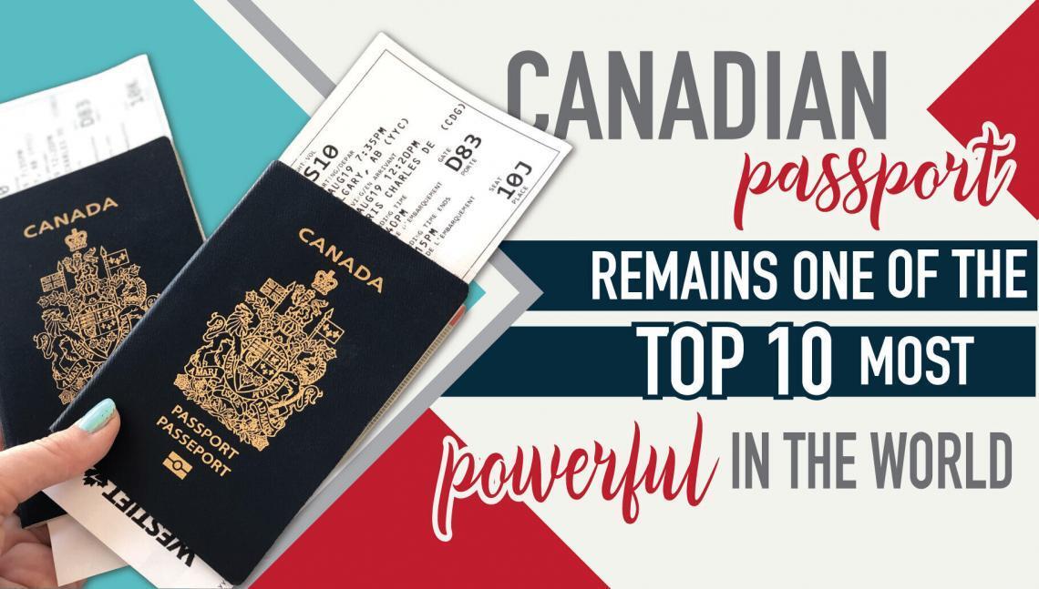 Canadian Passport ranking @AfriCanada.com